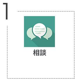 1.相談 まずは「今すぐ相談」ボタンからご連絡ください。専任アドバイザーより電話やメールでご連絡致します。